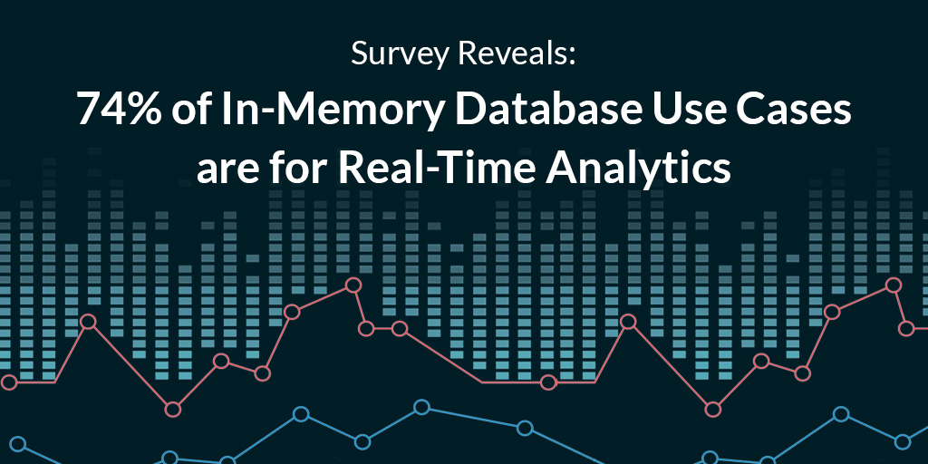 In-Memory Database Survey Reveals Top Use Case: Real-Time Analytics