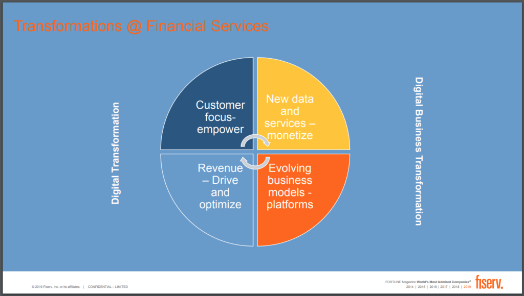 Financial services, where SingleStore is popular, is undergoing transformation.