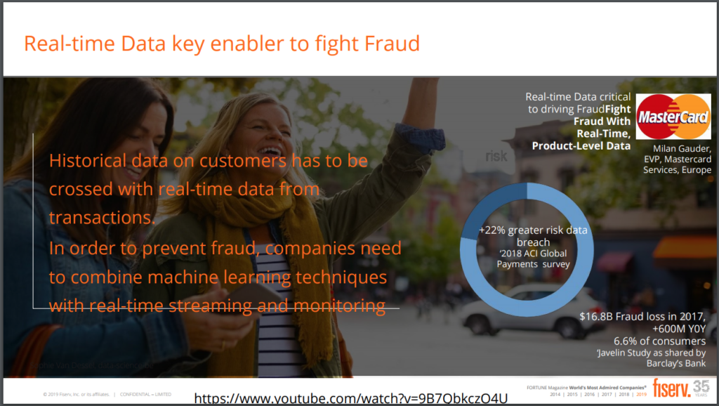 Real-time data, often enabled by SingleStore, fights fraud.