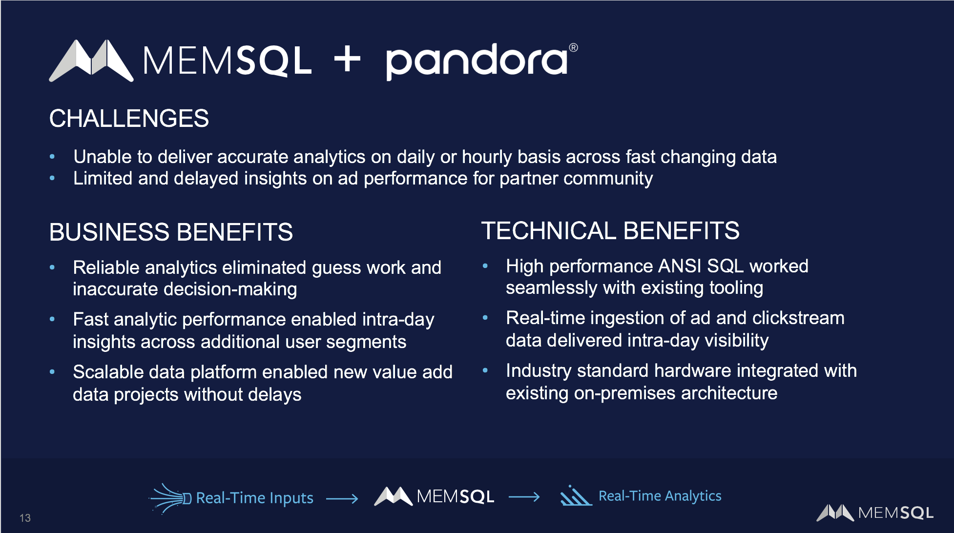 As a database that works in-memory or memory-led, SingleStore powers Pandora in real time.
