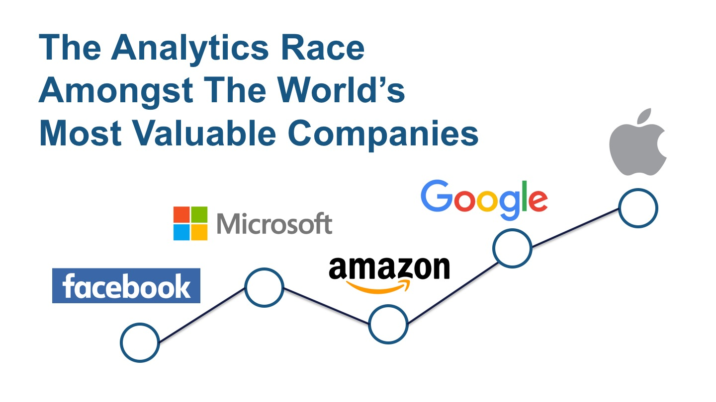 The Analytics Race Amongst The World's Most Valuable Companies