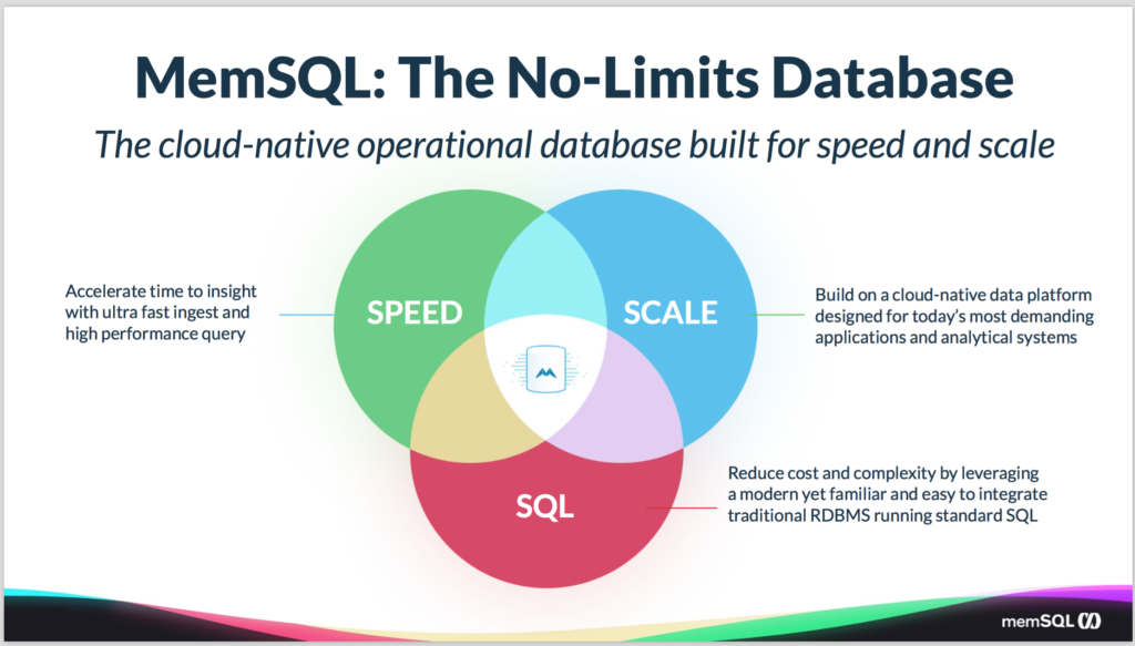 The SingleStore database excels in speed, scale, and SQL
