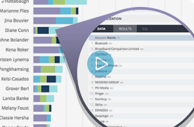 Building a Media Analytics Solution with Looker and MemSQL - On Demand